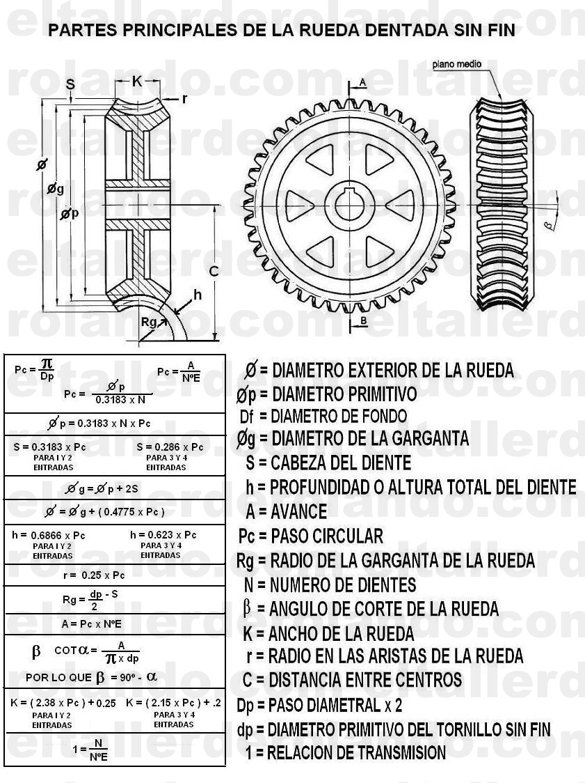 CALCULO RUEDA DENTADA